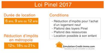 loi-pinel-2017