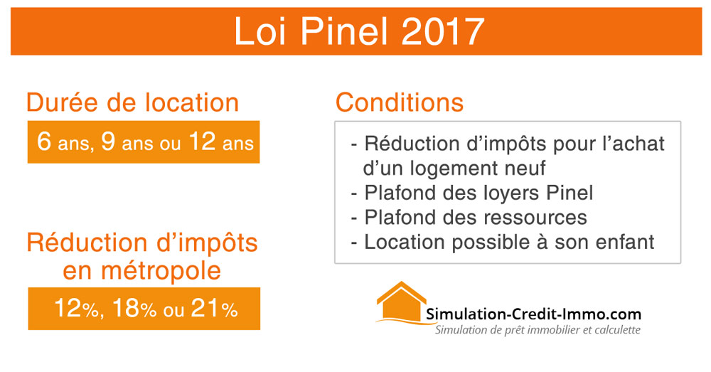 Credit d impot achat maison 2017 blitz blog for Achat maison neuve deduction impot